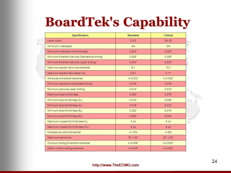 BoardTek s Capability Specification Standard Critical Layer count 2~22