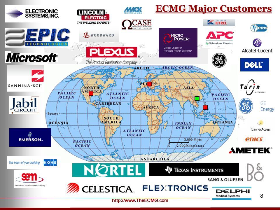 ECMG Major Customers