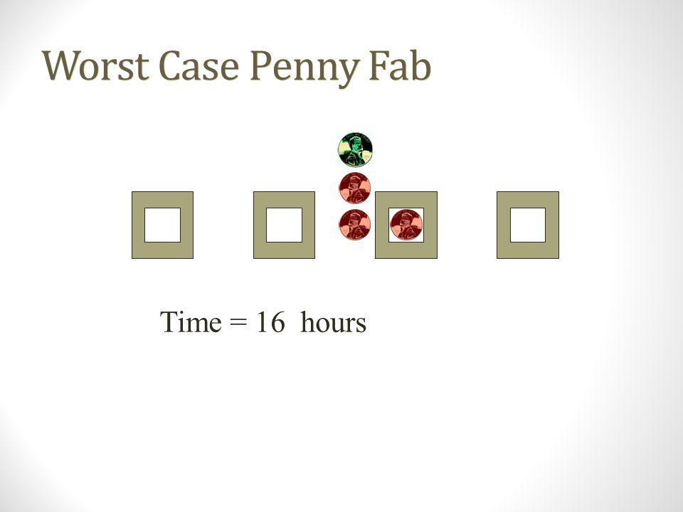 Worst Case Penny Fab Time = 16 hours