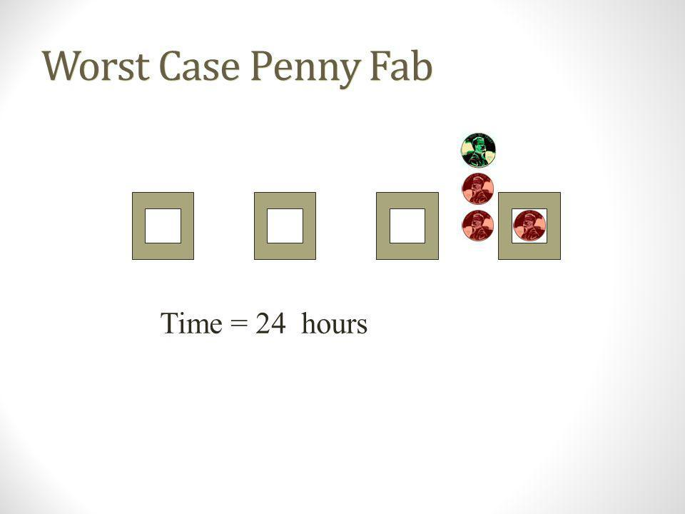 Worst Case Penny Fab Time = 24 hours