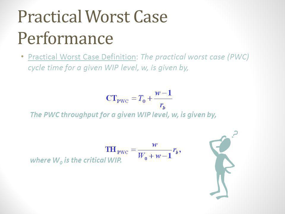Practical Worst Case Performance