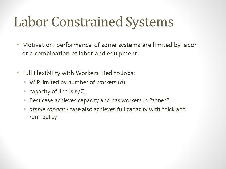 Labor Constrained Systems