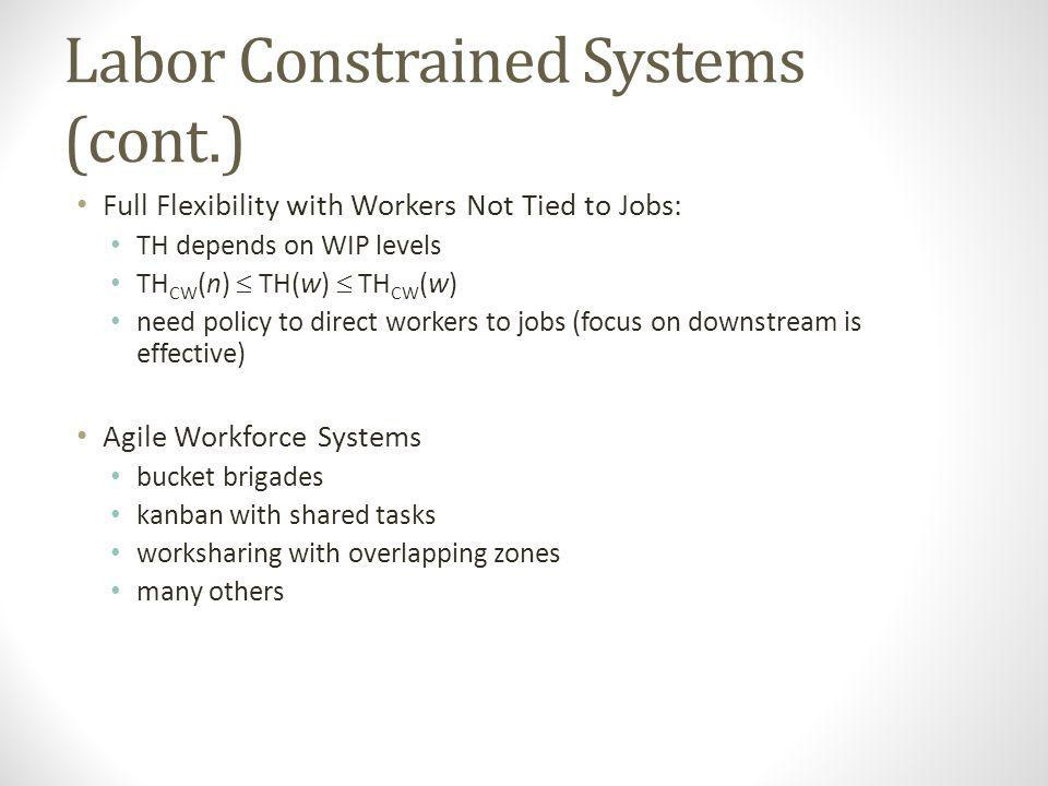 Labor Constrained Systems (cont.)