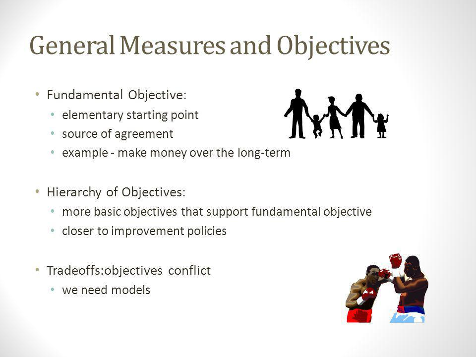 General Measures and Objectives