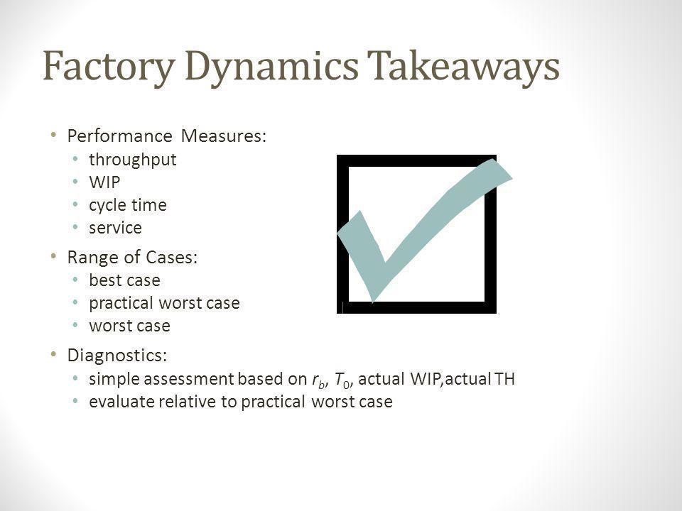 Factory Dynamics Takeaways