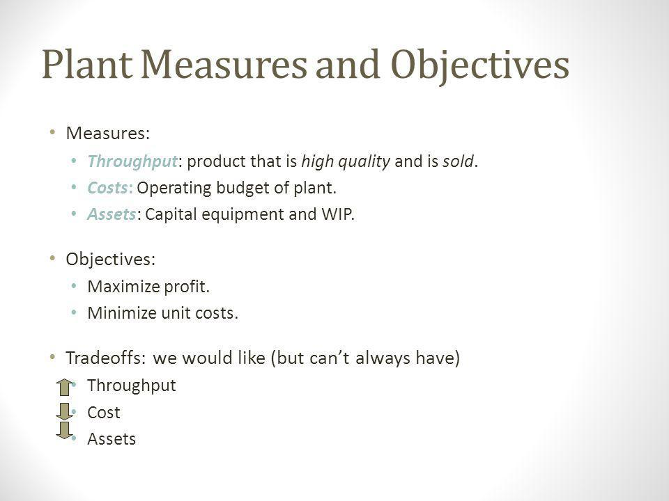 Plant Measures and Objectives