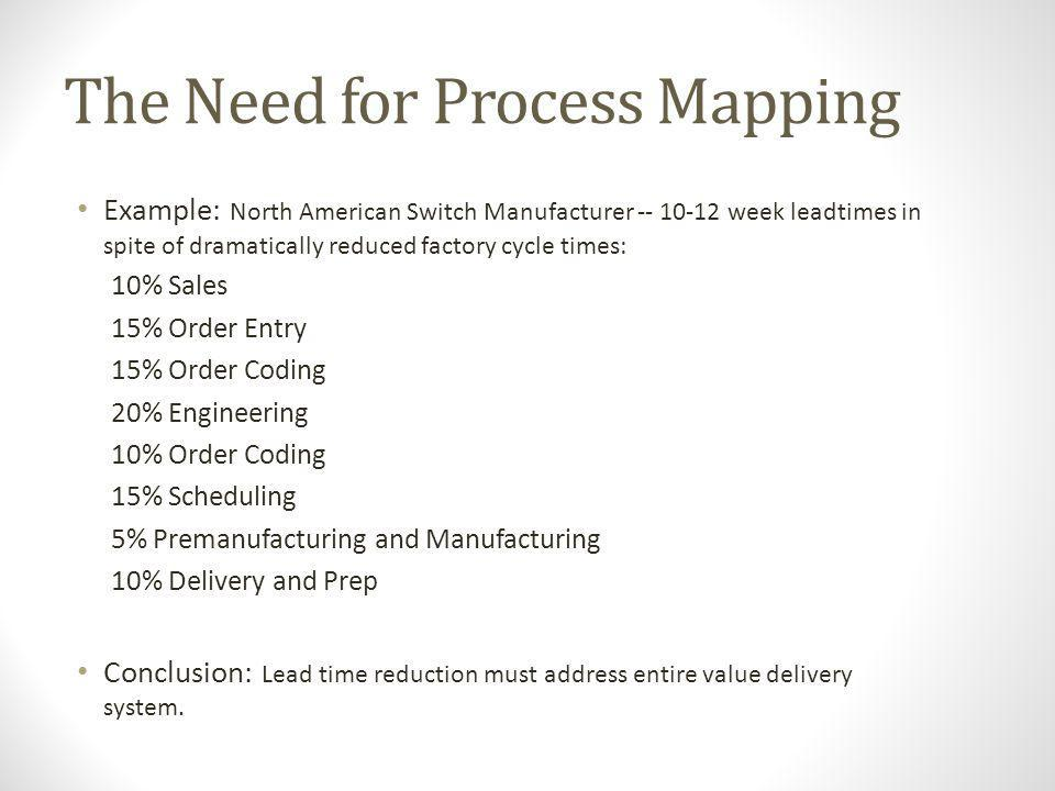 The Need for Process Mapping