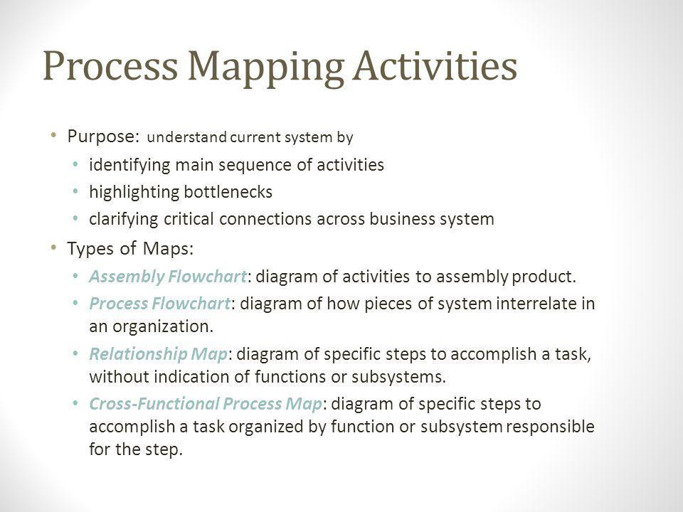 Process Mapping Activities