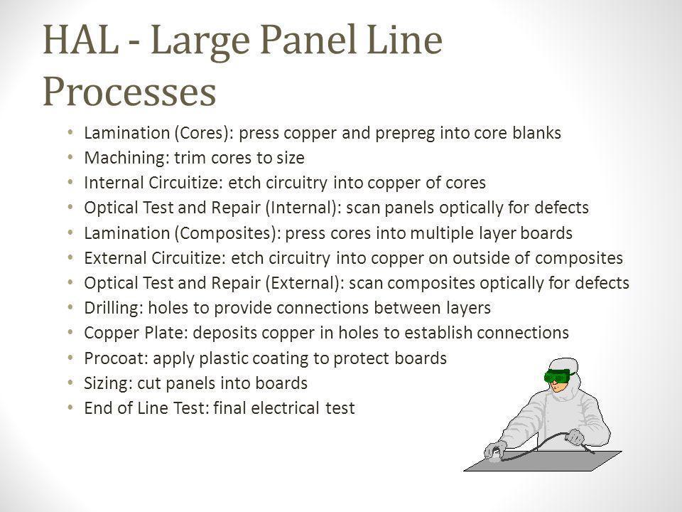 HAL - Large Panel Line Processes