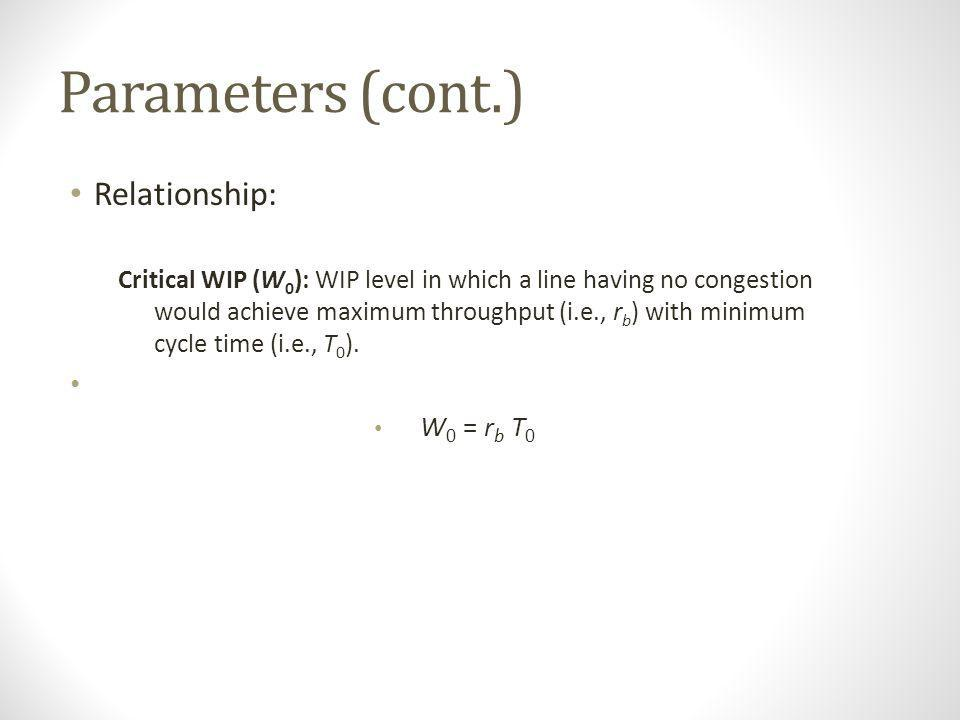 Parameters (cont.) Relationship: