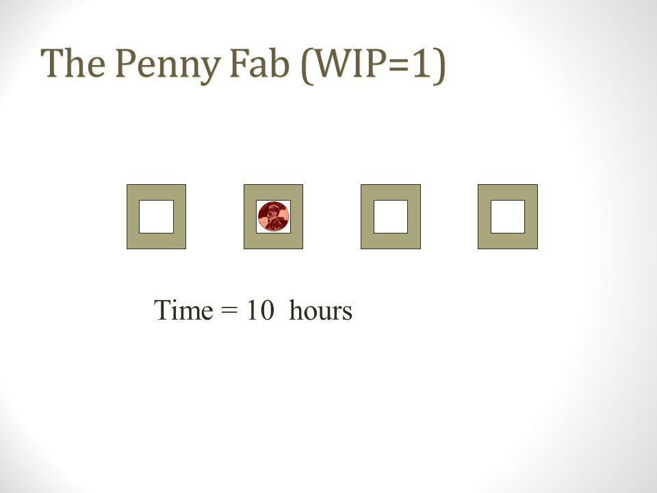 The Penny Fab (WIP=1) Time = 10 hours