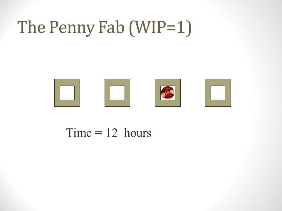 The Penny Fab (WIP=1) Time = 12 hours
