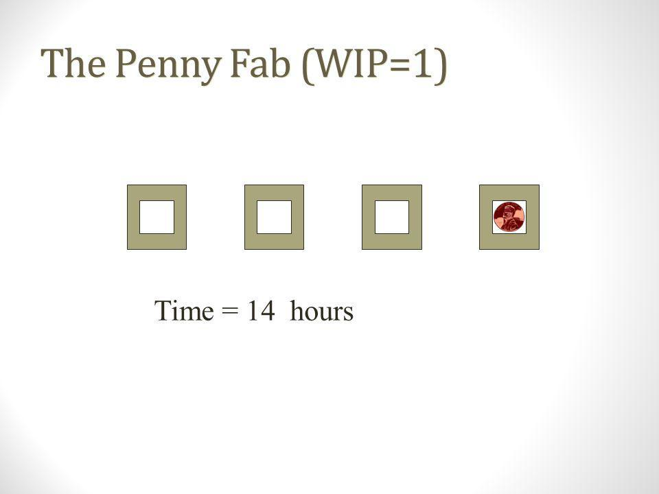 The Penny Fab (WIP=1) Time = 14 hours