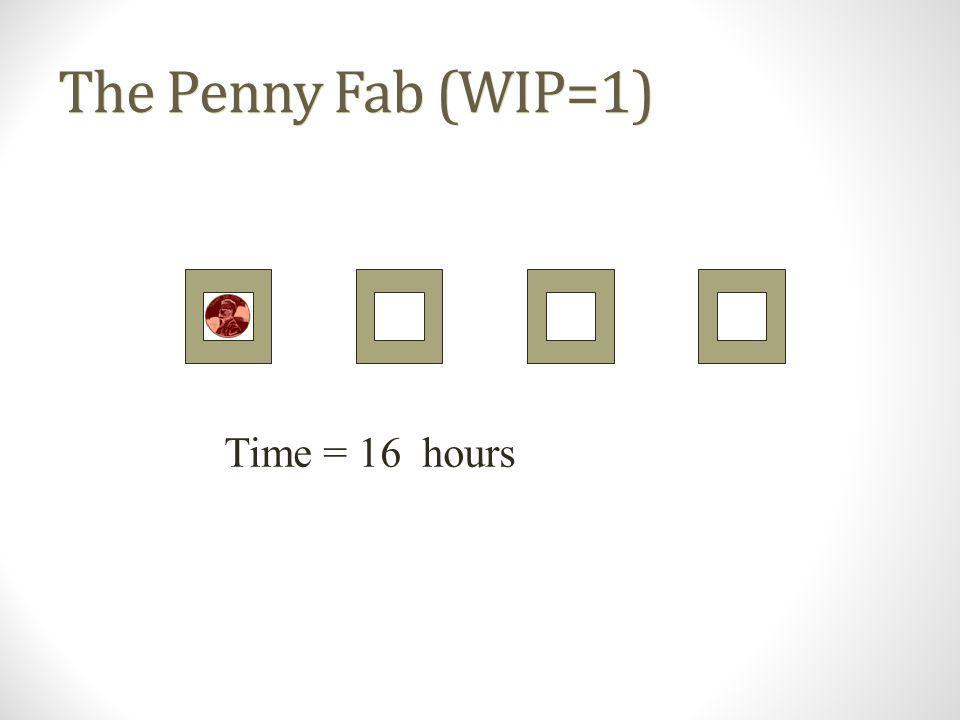 The Penny Fab (WIP=1) Time = 16 hours
