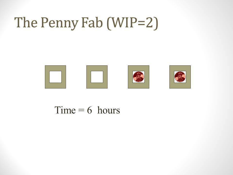 The Penny Fab (WIP=2) Time = 6 hours