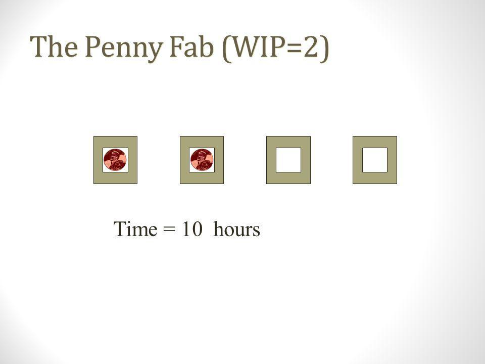 The Penny Fab (WIP=2) Time = 10 hours