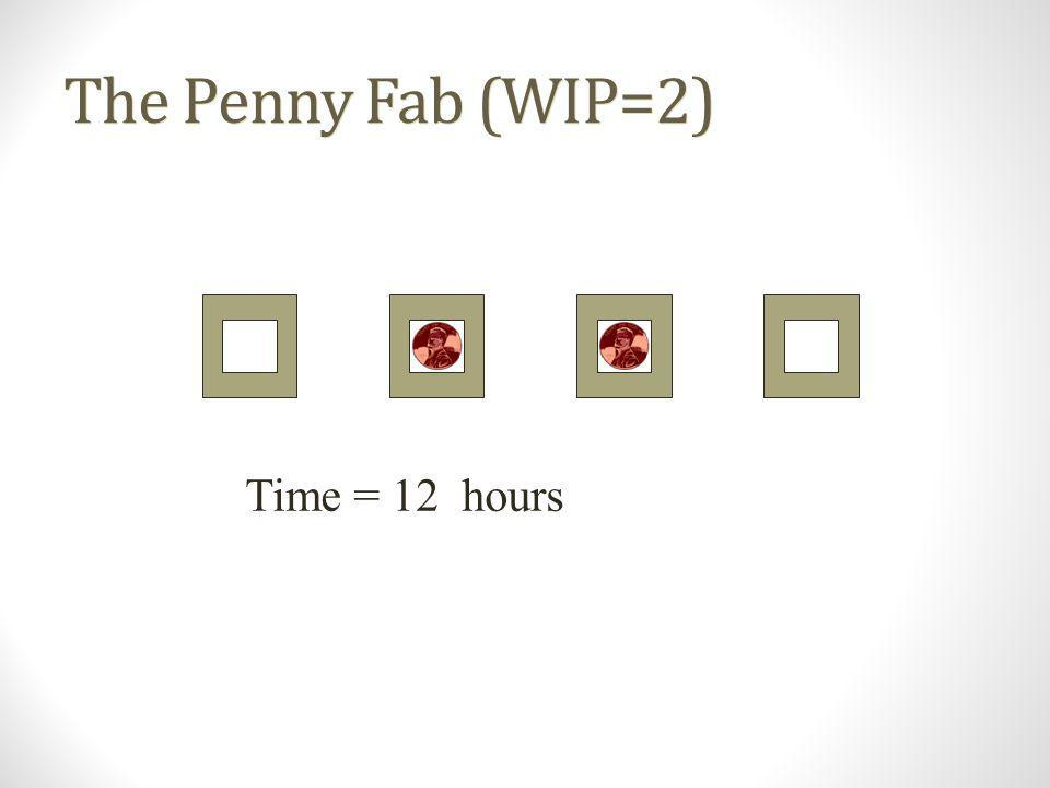 The Penny Fab (WIP=2) Time = 12 hours