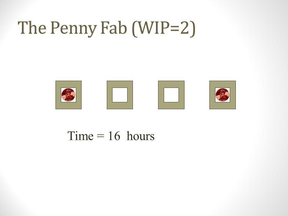 The Penny Fab (WIP=2) Time = 16 hours