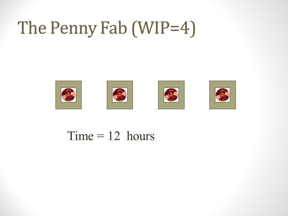 The Penny Fab (WIP=4) Time = 12 hours