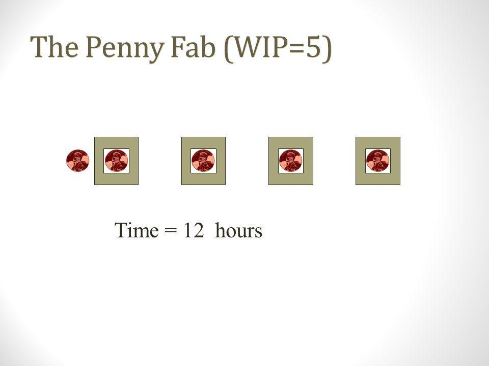 The Penny Fab (WIP=5) Time = 12 hours