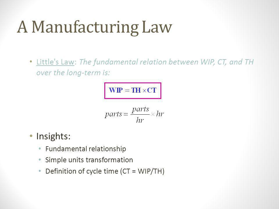 A Manufacturing Law Insights: