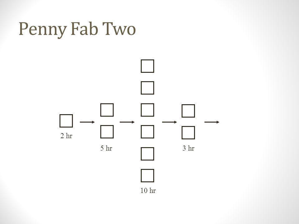 Penny Fab Two 2 hr 5 hr 3 hr 10 hr