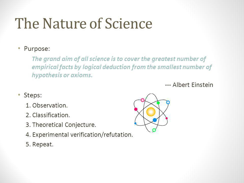 The Nature of Science Purpose: Steps: