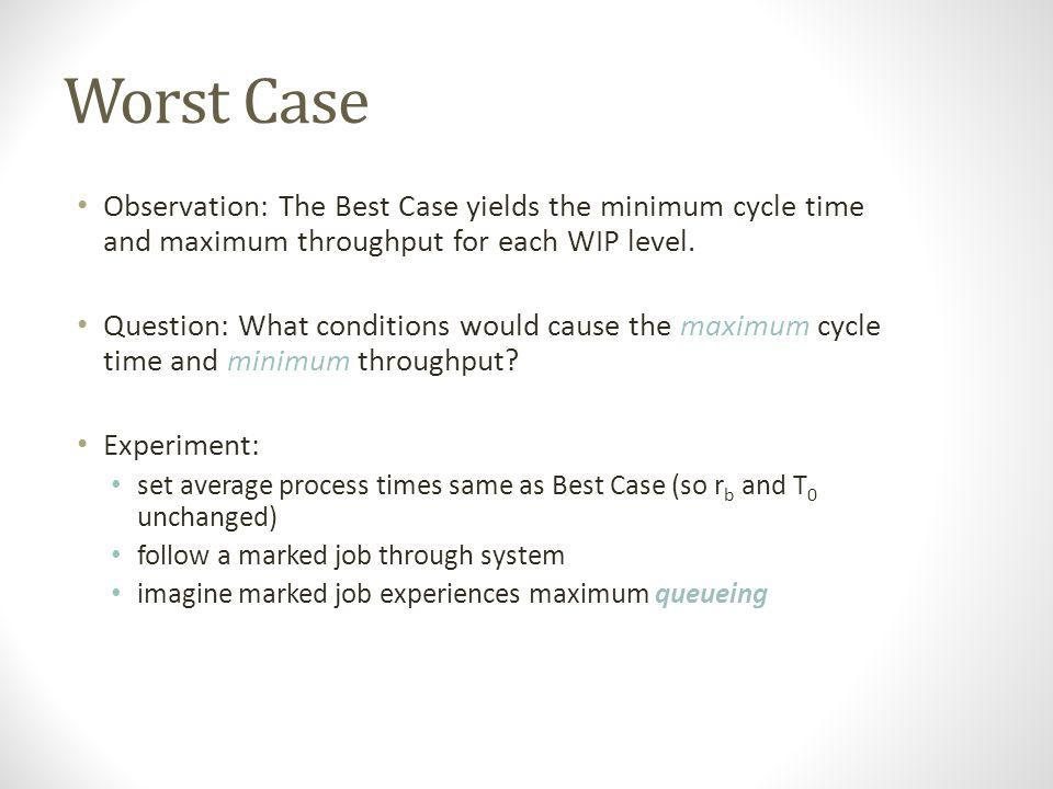Worst Case Observation: The Best Case yields the minimum cycle time and maximum throughput for each WIP level.