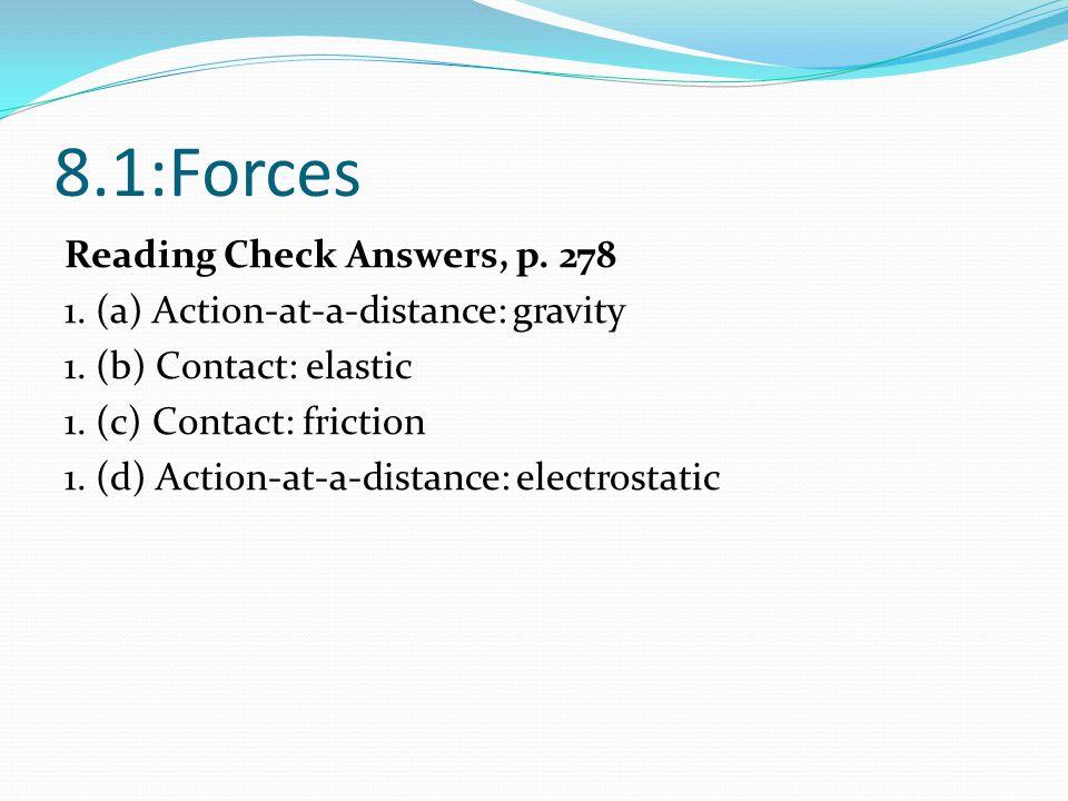 8.1:Forces