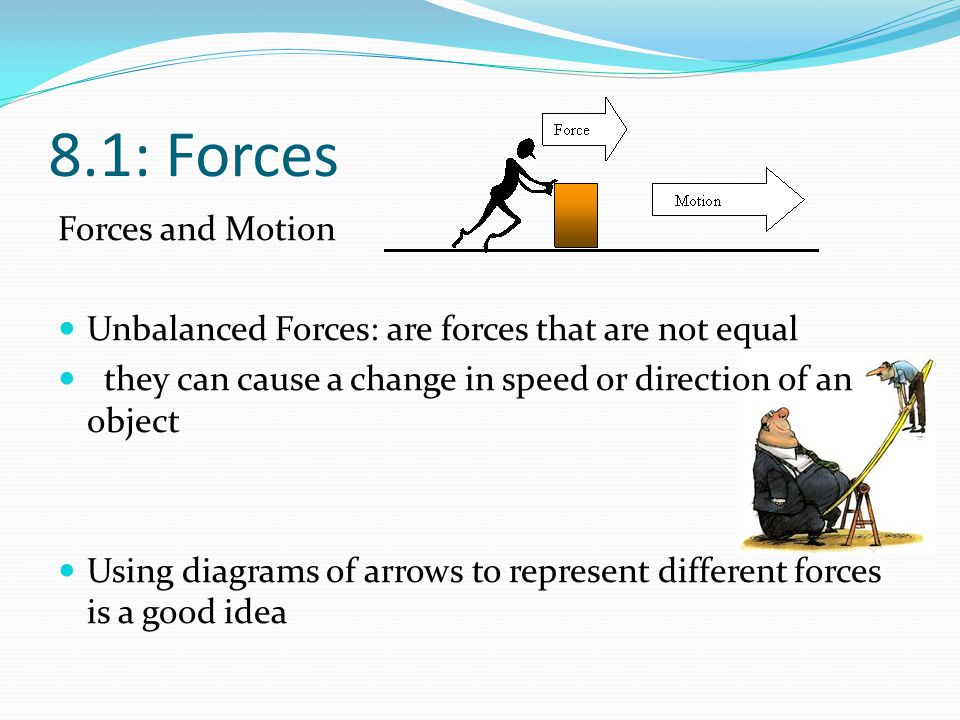 8.1: Forces Forces and Motion