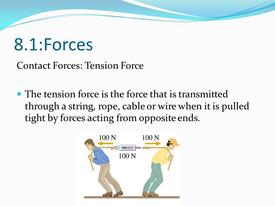 8.1:Forces Contact Forces: Tension Force
