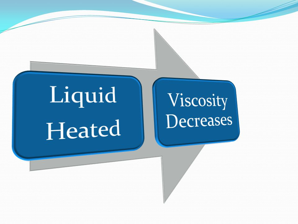 Heated Liquid Viscosity Decreases