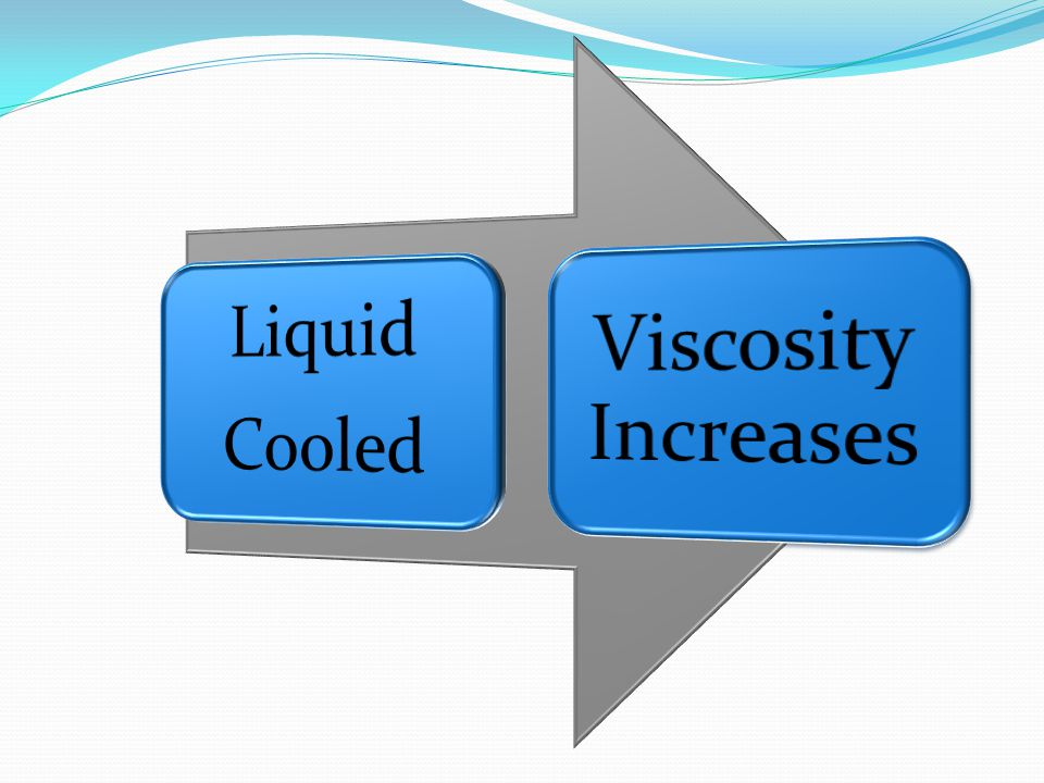 Cooled Liquid Viscosity Increases
