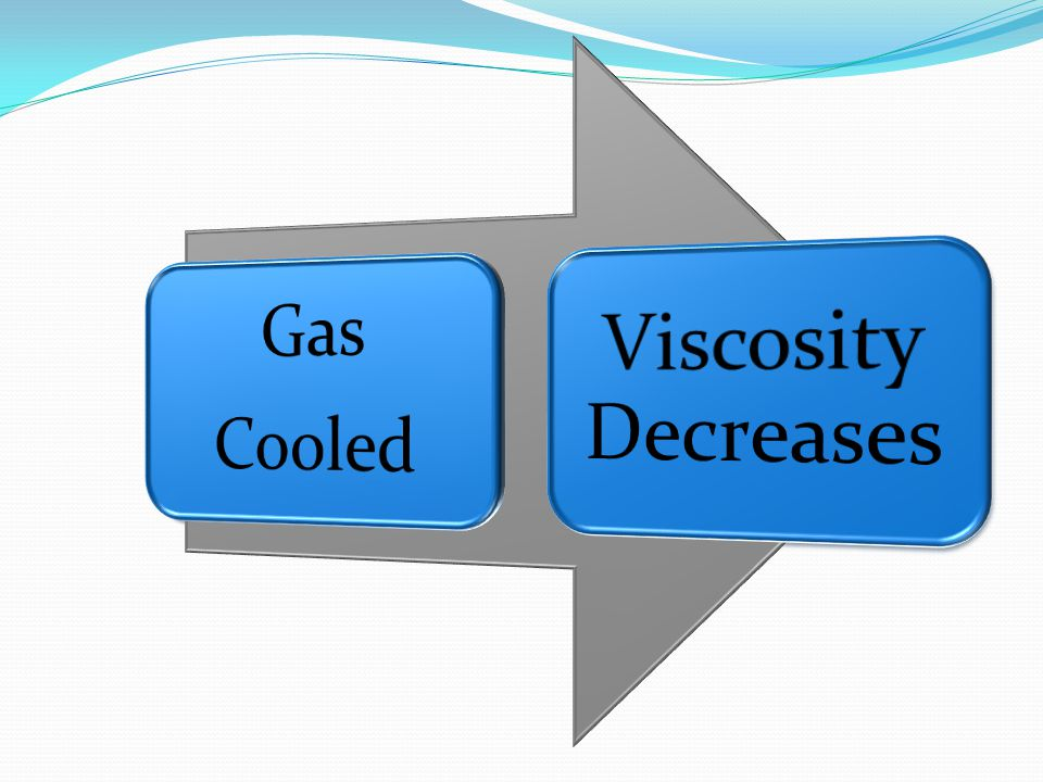 Cooled Gas Viscosity Decreases