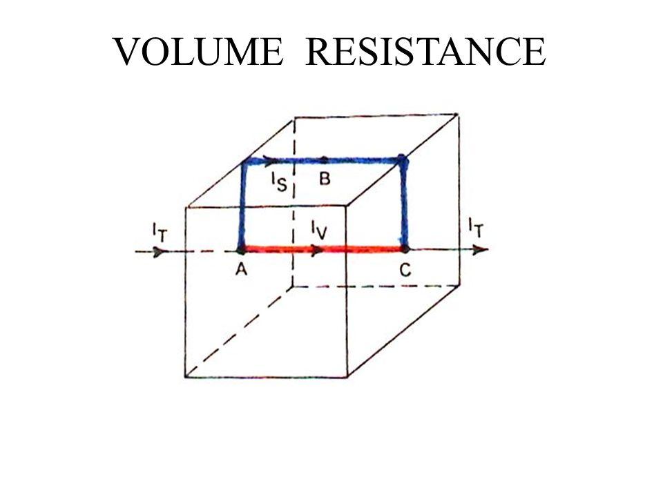 VOLUME RESISTANCE