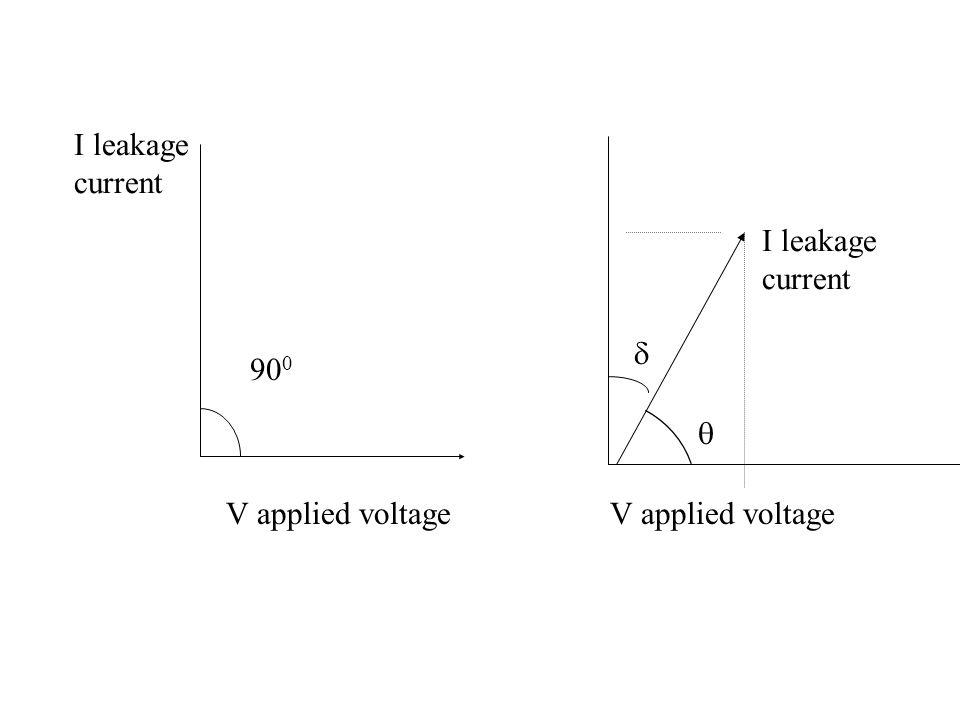 I leakage current I leakage current  900  V applied voltage V applied voltage