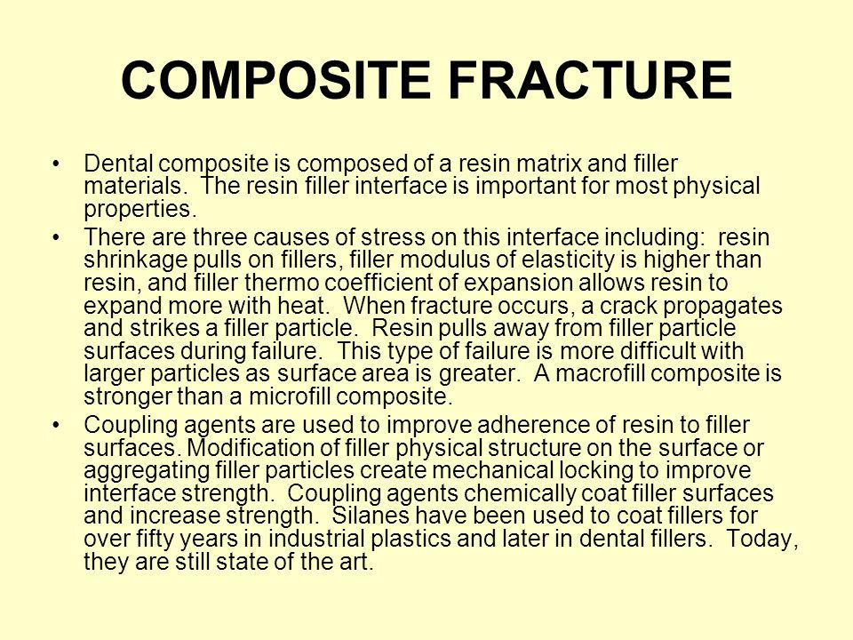 COMPOSITE FRACTURE
