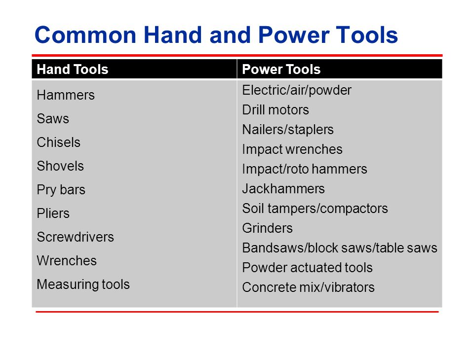Common Hand and Power Tools