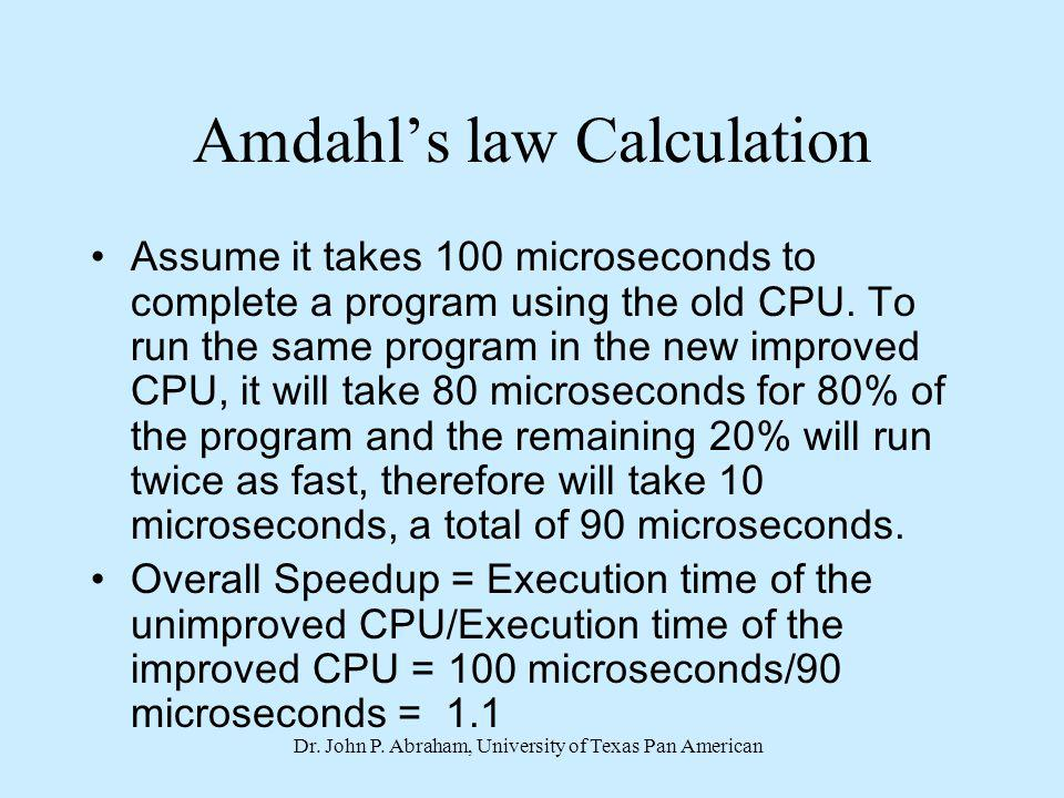 Amdahl's law Calculation