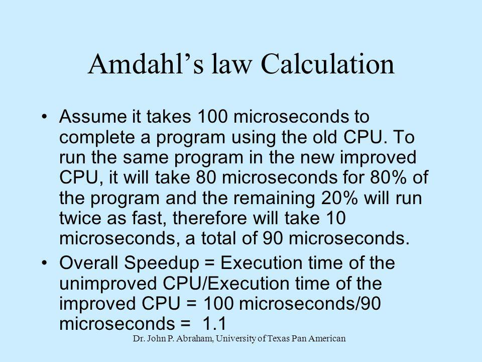 Amdahl's law Calculation