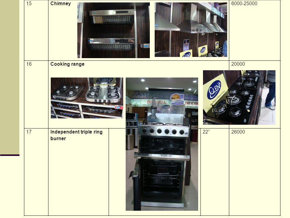 15 Chimney 6000-25000 16 Cooking range 20000 17 Independent triple ring burner 22 26000