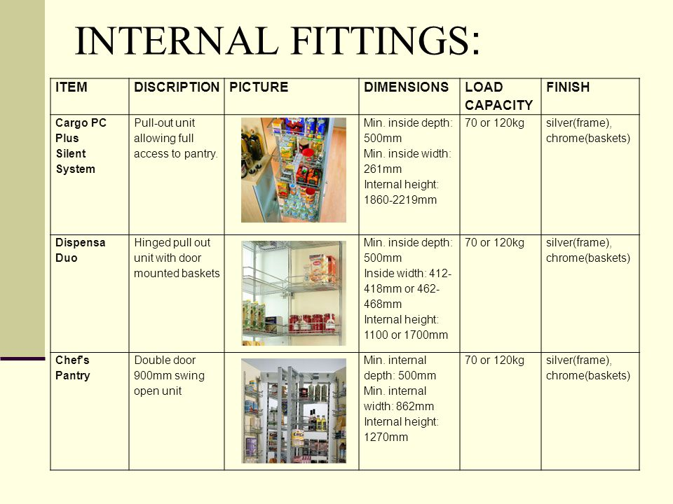 INTERNAL FITTINGS: ITEM DISCRIPTION PICTURE DIMENSIONS LOAD CAPACITY