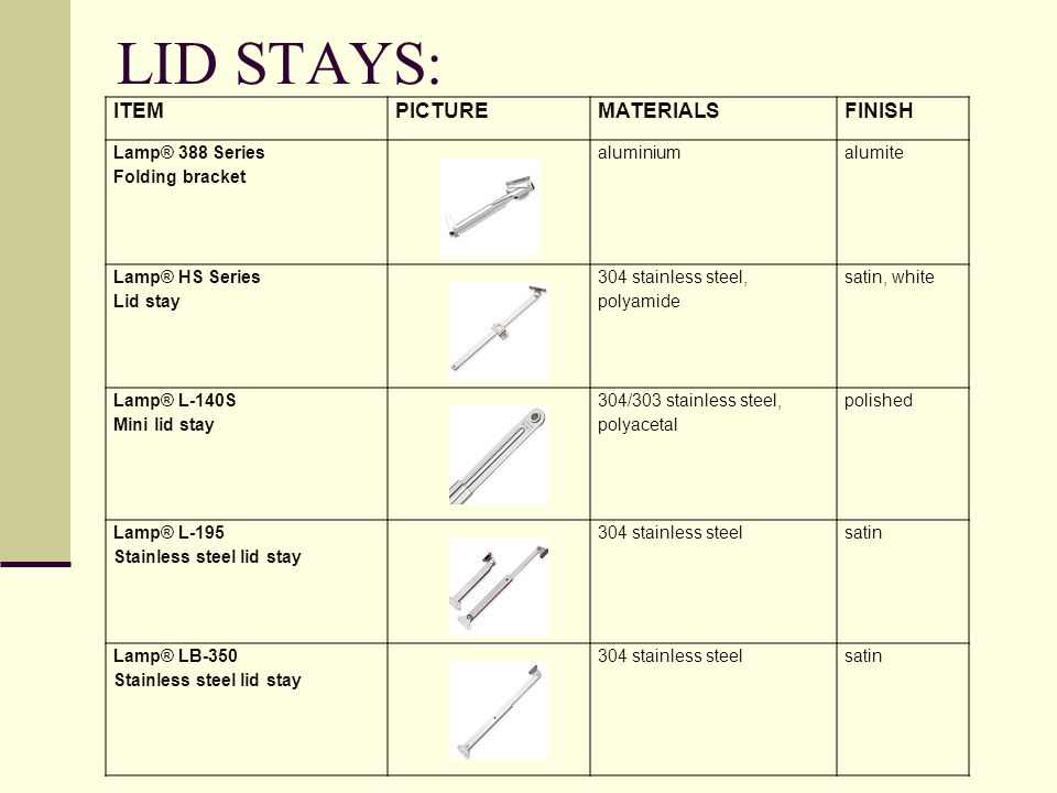 LID STAYS: ITEM PICTURE MATERIALS FINISH