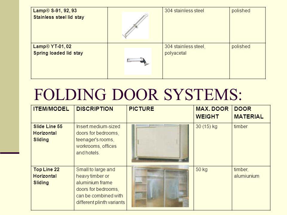FOLDING DOOR SYSTEMS: ITEM/MODEL DISCRIPTION PICTURE MAX. DOOR WEIGHT