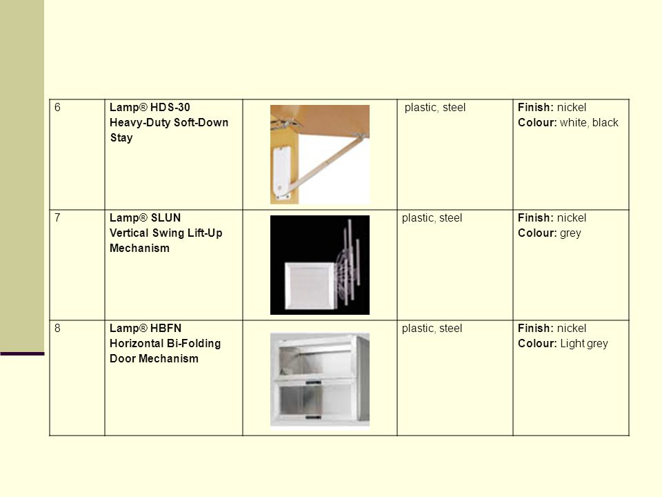 6 Lamp® HDS-30 Heavy-Duty Soft-Down Stay. plastic, steel. Finish: nickel Colour: white, black.