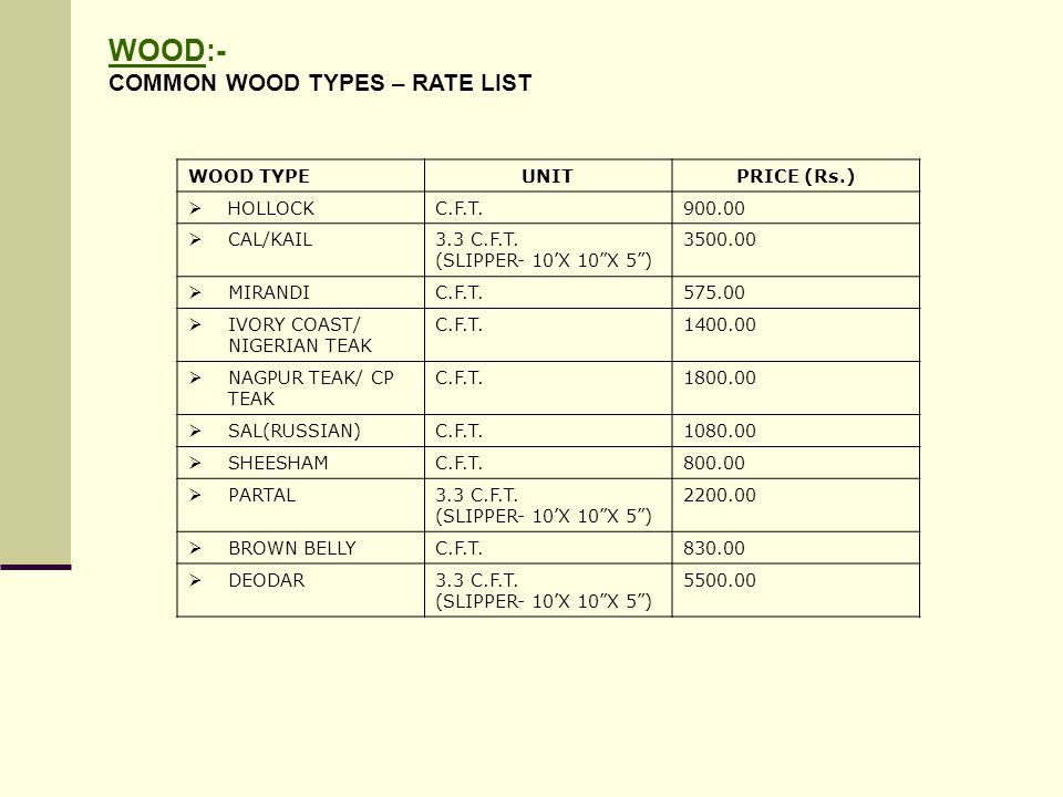 WOOD:- COMMON WOOD TYPES – RATE LIST WOOD TYPE UNIT PRICE (Rs.)