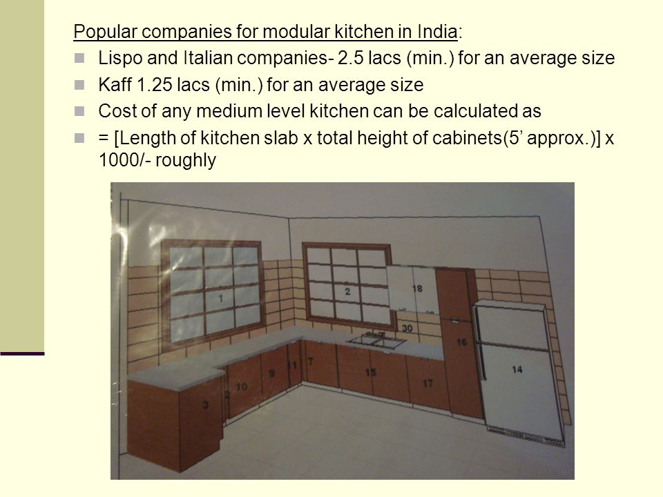 Popular companies for modular kitchen in India: