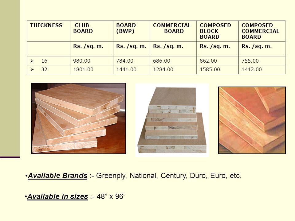Available Brands :- Greenply, National, Century, Duro, Euro, etc.