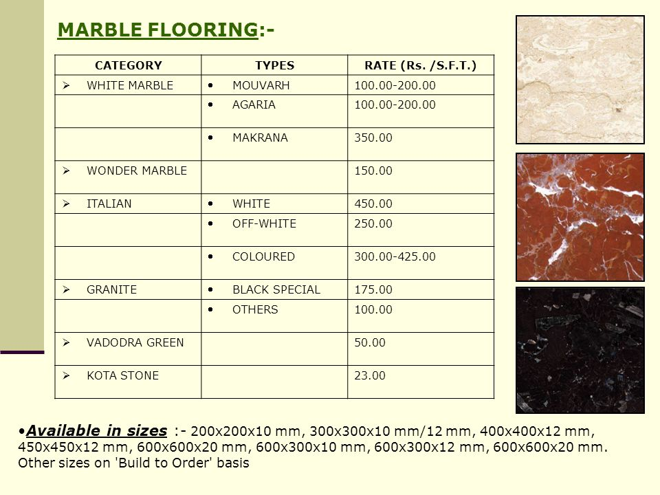 MARBLE FLOORING:- CATEGORY. TYPES. RATE (Rs. /S.F.T.) WHITE MARBLE. MOUVARH. 100.00-200.00. AGARIA.