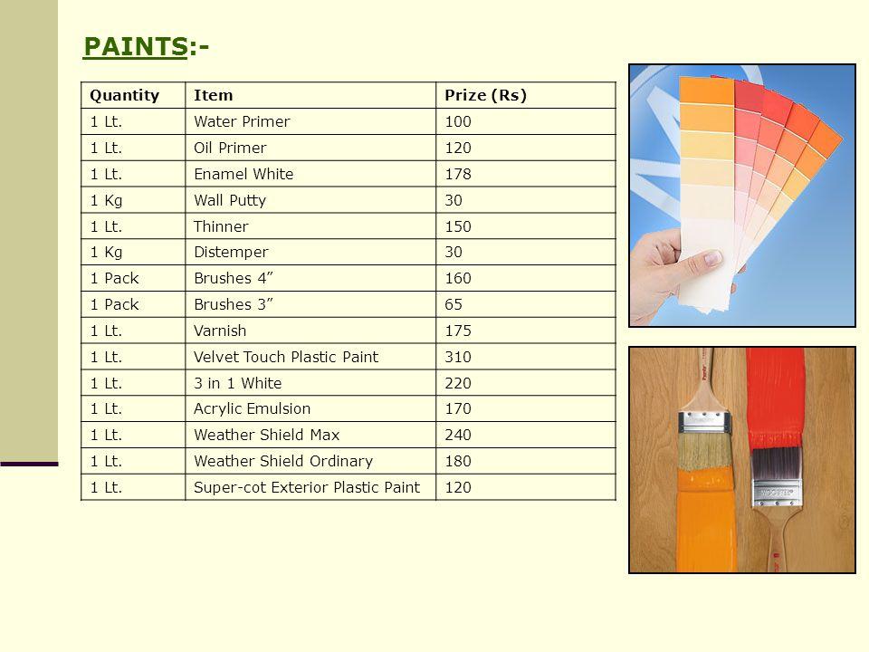 PAINTS:- Quantity Item Prize (Rs) 1 Lt. Water Primer 100 Oil Primer